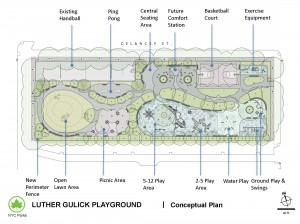 Luther Gulick Playground _ Conceptual Plan